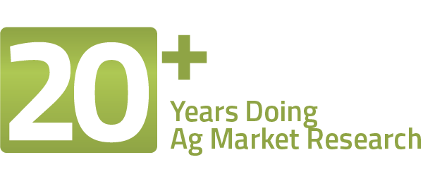 20+ Years Doing Ag Market Research
